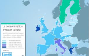 La consommation d'eau en Europe